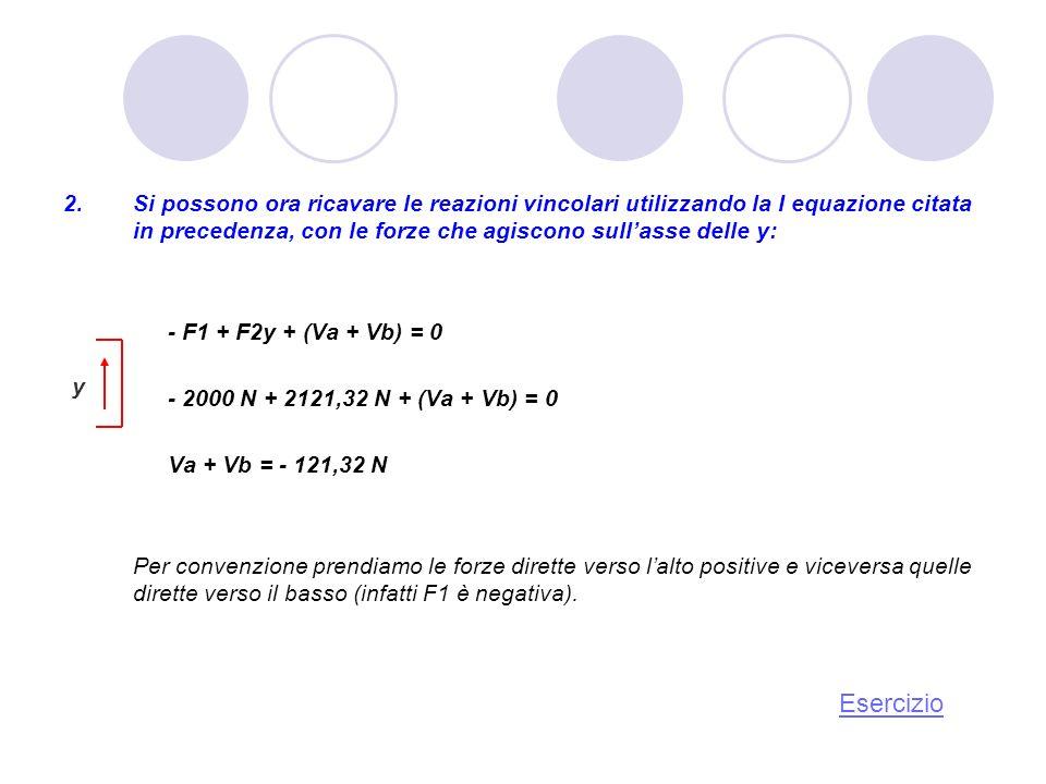 Si possono ora ricavare le reazioni vincolari utilizzando la I equazione citata in precedenza, con le forze che agiscono sullasse delle y: - F1 + F2y