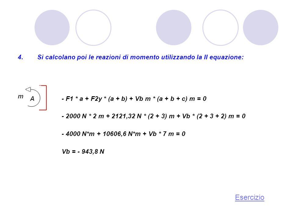 Si calcolano poi le reazioni di momento utilizzando la II equazione: m A- F1 * a + F2y * (a + b) + Vb m * (a + b + c) m = 0 - 2000 N * 2 m + 2121,32 N