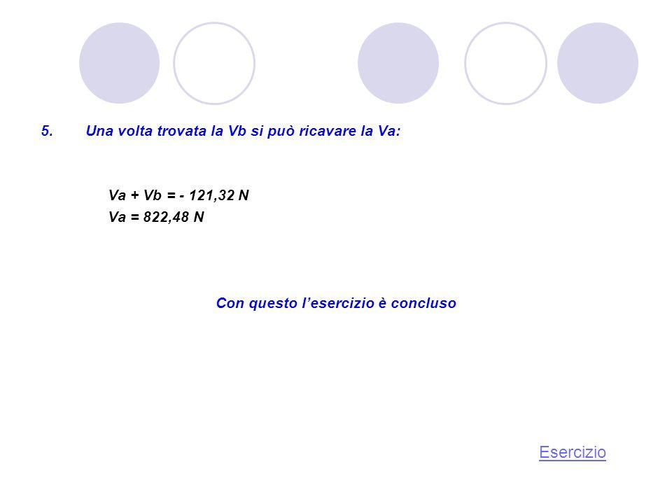 Una volta trovata la Vb si può ricavare la Va: Va + Vb = - 121,32 N Va = 822,48 N Con questo lesercizio è concluso Esercizio