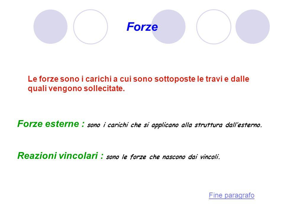 Forze Le forze sono i carichi a cui sono sottoposte le travi e dalle quali vengono sollecitate. Forze esterne : sono i carichi che si applicano alla s