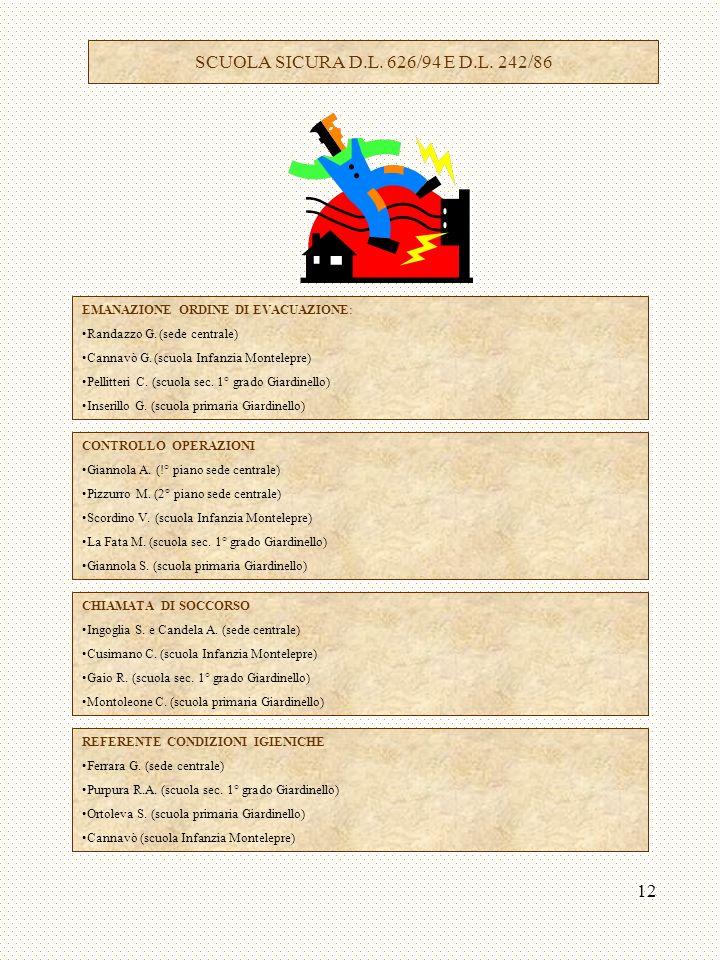 12 SCUOLA SICURA D.L. 626/94 E D.L. 242/86 EMANAZIONE ORDINE DI EVACUAZIONE: Randazzo G. (sede centrale) Cannavò G. (scuola Infanzia Montelepre) Pelli