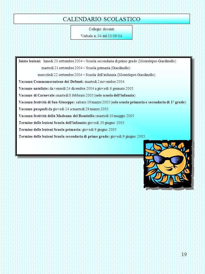 19 CALENDARIO SCOLASTICO Inizio lezioni: lunedì 20 settembre 2004 – Scuola secondaria di primo grado (Montelepre-Giardinello) martedì 21 settembre 200