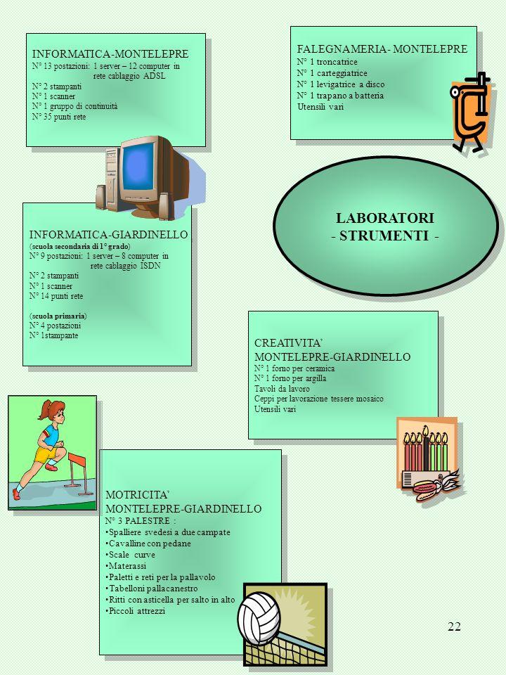 22 LABORATORI - STRUMENTI - LABORATORI - STRUMENTI - INFORMATICA-MONTELEPRE N° 13 postazioni: 1 server – 12 computer in rete cablaggio ADSL N° 2 stamp