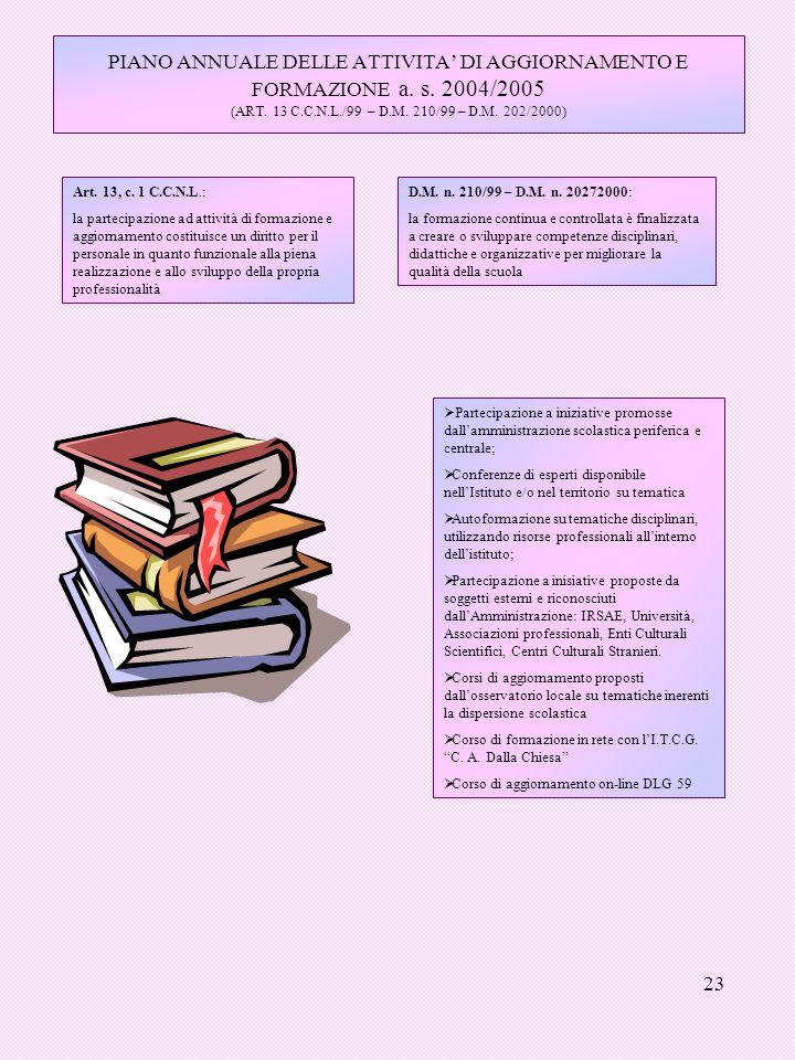23 PIANO ANNUALE DELLE ATTIVITA DI AGGIORNAMENTO E FORMAZIONE a. s. 2004/2005 (ART. 13 C.C.N.L./99 – D.M. 210/99 – D.M. 202/2000) Art. 13, c. 1 C.C.N.