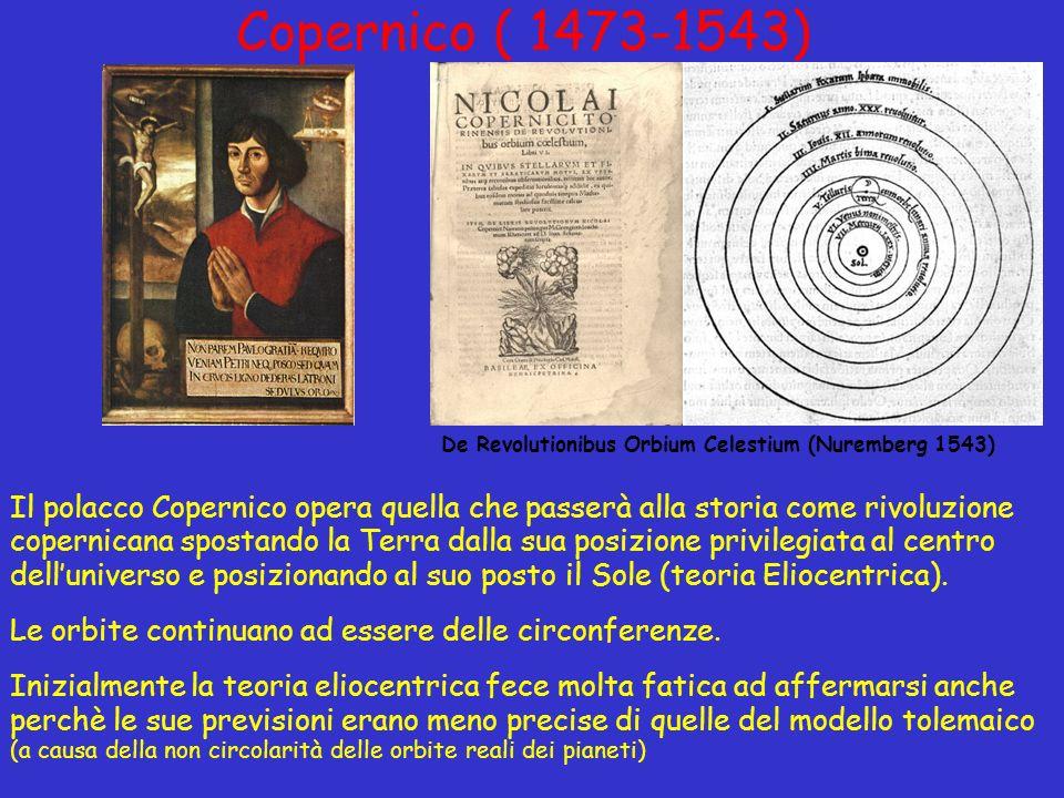 Copernico ( 1473-1543) Il polacco Copernico opera quella che passerà alla storia come rivoluzione copernicana spostando la Terra dalla sua posizione privilegiata al centro delluniverso e posizionando al suo posto il Sole (teoria Eliocentrica).