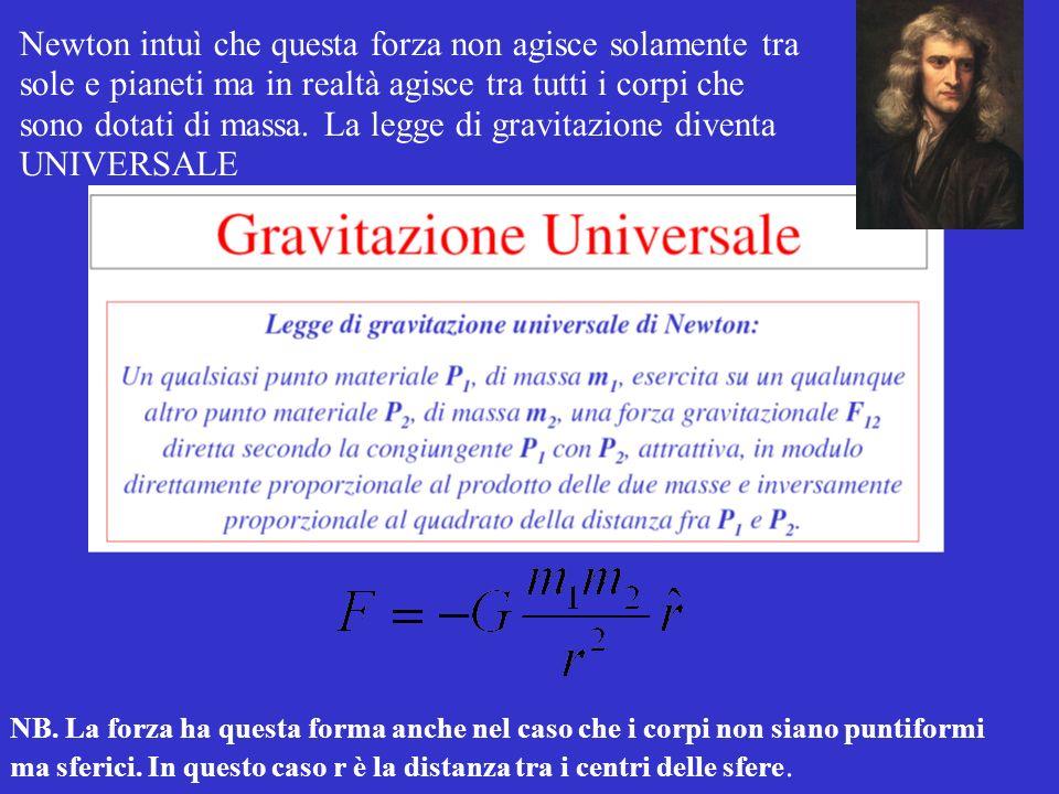 Newton intuì che questa forza non agisce solamente tra sole e pianeti ma in realtà agisce tra tutti i corpi che sono dotati di massa.