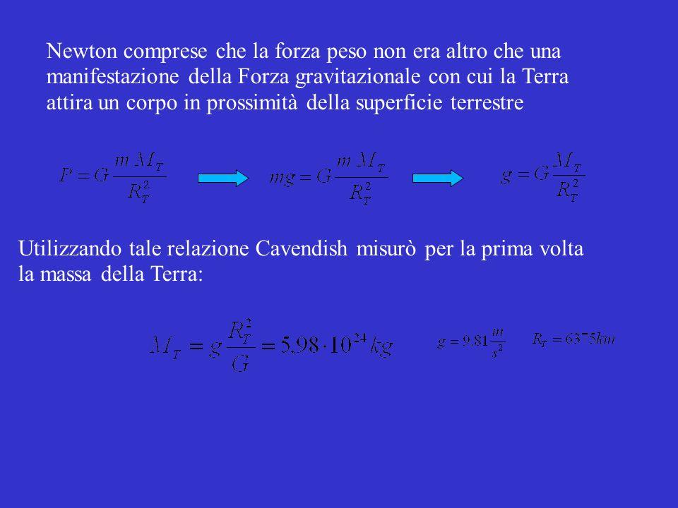 Newton comprese che la forza peso non era altro che una manifestazione della Forza gravitazionale con cui la Terra attira un corpo in prossimità della superficie terrestre Utilizzando tale relazione Cavendish misurò per la prima volta la massa della Terra: