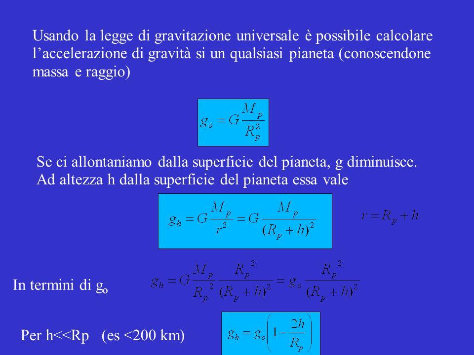 Usando la legge di gravitazione universale è possibile calcolare laccelerazione di gravità si un qualsiasi pianeta (conoscendone massa e raggio) Se ci allontaniamo dalla superficie del pianeta, g diminuisce.