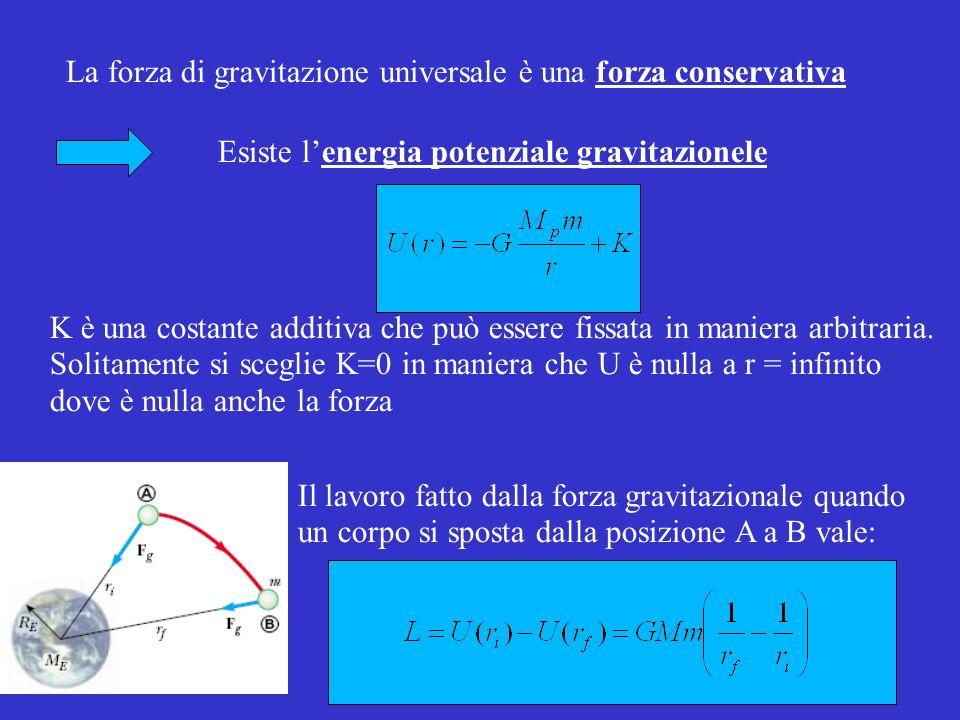 La forza di gravitazione universale è una forza conservativa Esiste lenergia potenziale gravitazionele K è una costante additiva che può essere fissata in maniera arbitraria.