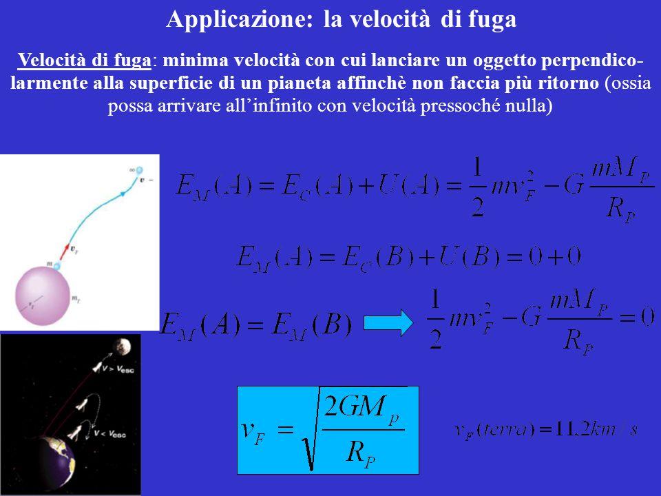 Applicazione: la velocità di fuga Velocità di fuga: minima velocità con cui lanciare un oggetto perpendico- larmente alla superficie di un pianeta affinchè non faccia più ritorno (ossia possa arrivare allinfinito con velocità pressoché nulla)