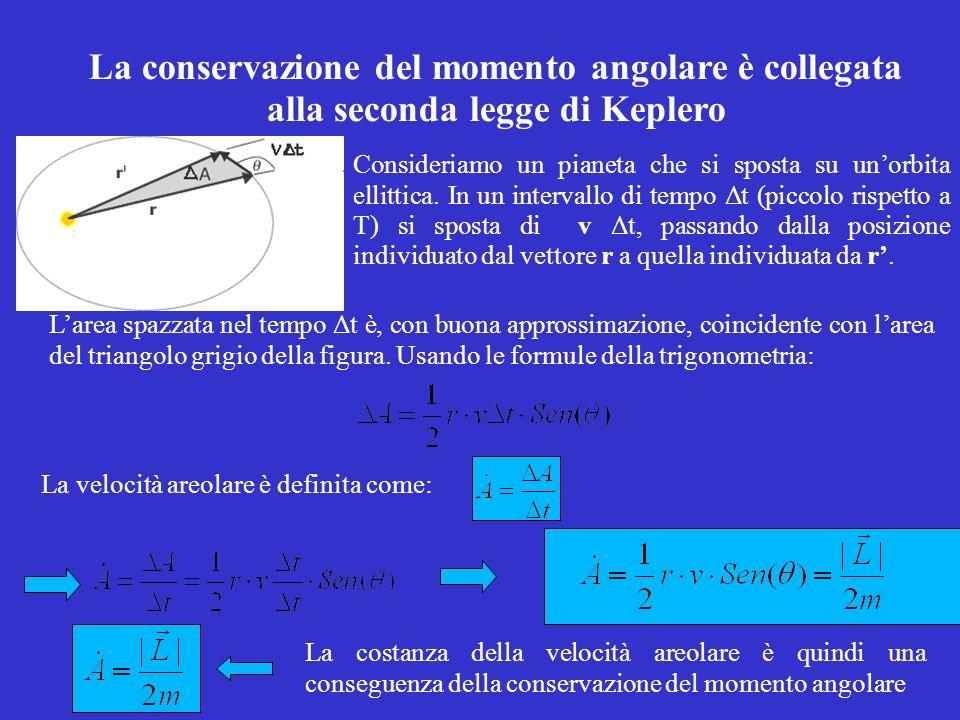 La conservazione del momento angolare è collegata alla seconda legge di Keplero Consideriamo un pianeta che si sposta su unorbita ellittica.