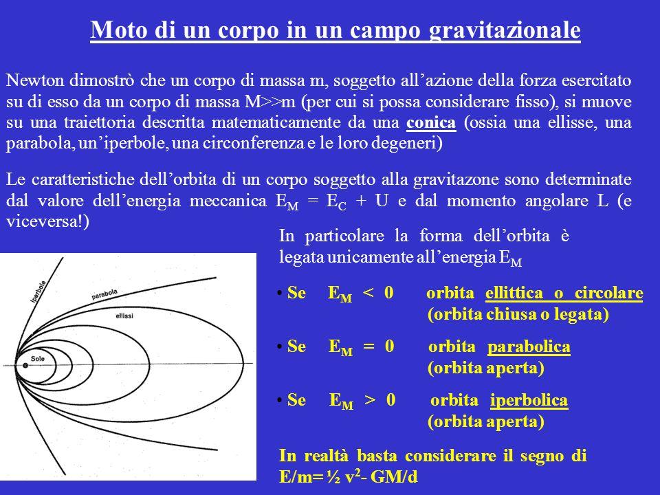Moto di un corpo in un campo gravitazionale Newton dimostrò che un corpo di massa m, soggetto allazione della forza esercitato su di esso da un corpo di massa M>>m (per cui si possa considerare fisso), si muove su una traiettoria descritta matematicamente da una conica (ossia una ellisse, una parabola, uniperbole, una circonferenza e le loro degeneri) Le caratteristiche dellorbita di un corpo soggetto alla gravitazone sono determinate dal valore dellenergia meccanica E M = E C + U e dal momento angolare L (e viceversa!) In particolare la forma dellorbita è legata unicamente allenergia E M Se E M < 0 orbita ellittica o circolare (orbita chiusa o legata) Se E M = 0 orbita parabolica.