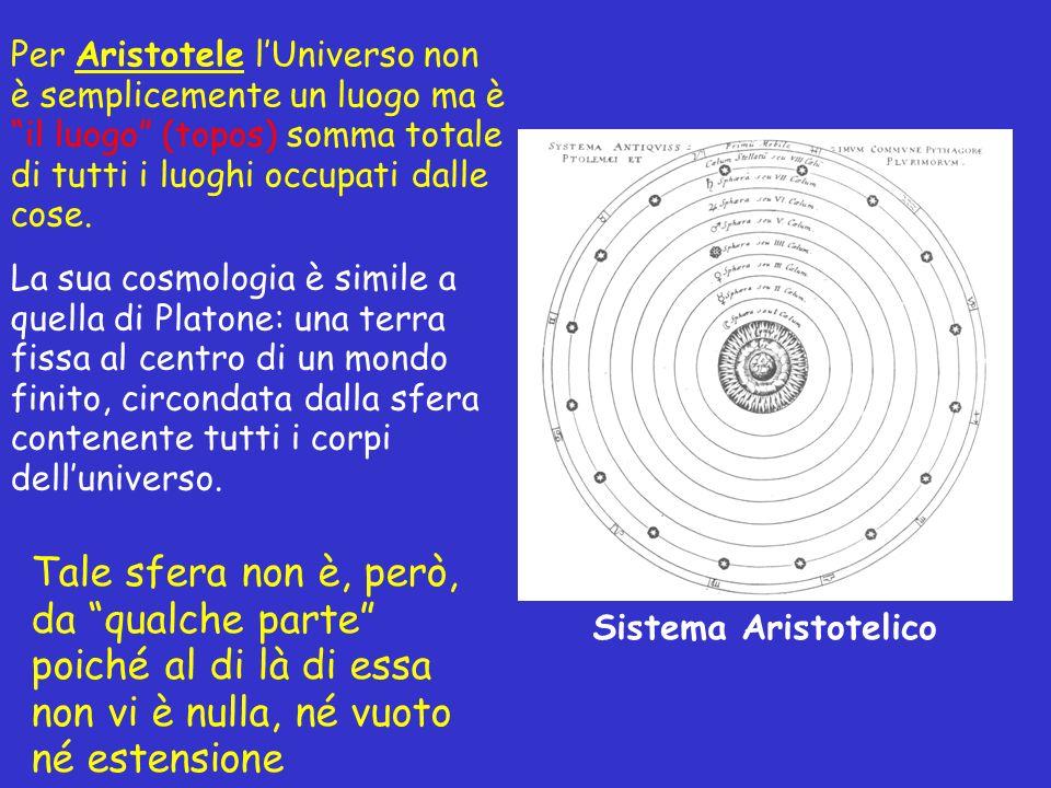 Sistema Aristotelico Per Aristotele lUniverso non è semplicemente un luogo ma è il luogo (topos) somma totale di tutti i luoghi occupati dalle cose.
