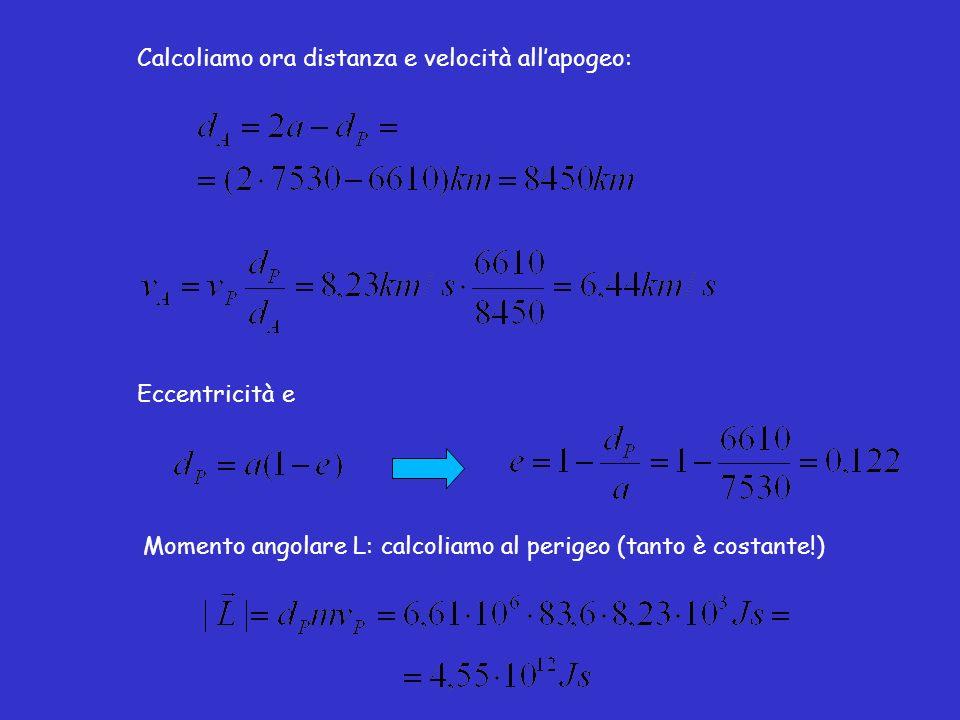 Calcoliamo ora distanza e velocità allapogeo: Eccentricità e Momento angolare L: calcoliamo al perigeo (tanto è costante!)