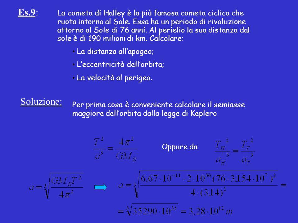 Es.9: Soluzione: Per prima cosa è conveniente calcolare il semiasse maggiore dellorbita dalla legge di Keplero La cometa di Halley è la più famosa cometa ciclica che ruota intorno al Sole.