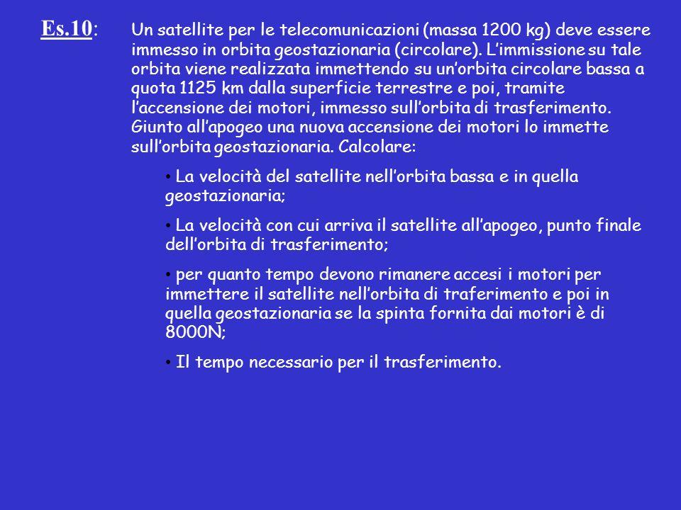 Es.10: Un satellite per le telecomunicazioni (massa 1200 kg) deve essere immesso in orbita geostazionaria (circolare).