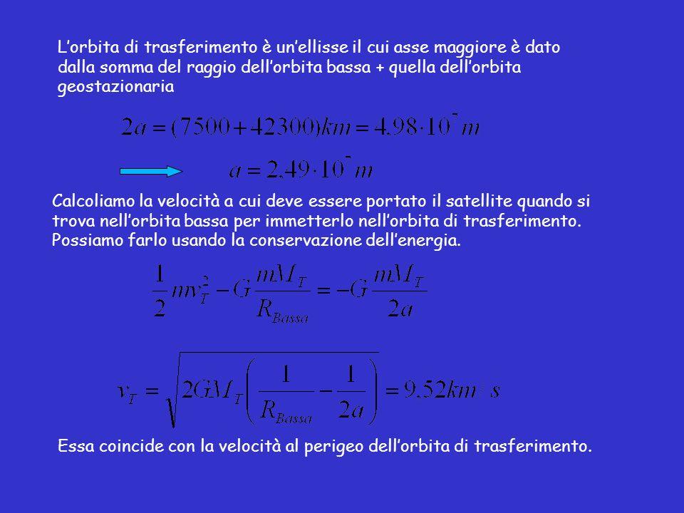 Lorbita di trasferimento è unellisse il cui asse maggiore è dato dalla somma del raggio dellorbita bassa + quella dellorbita geostazionaria Calcoliamo la velocità a cui deve essere portato il satellite quando si trova nellorbita bassa per immetterlo nellorbita di trasferimento.