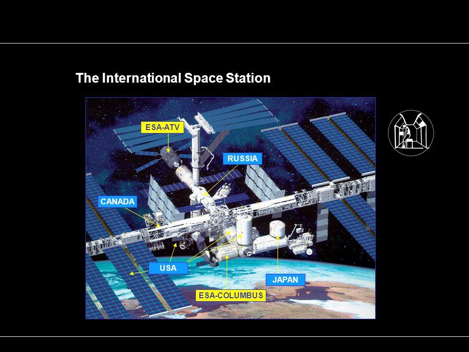 International Space Station Programmi di partecipazione Europea La partecipazione europea alla International Space Station è stata formalmente definita dal Consiglio ESA nellOttobre del 95.