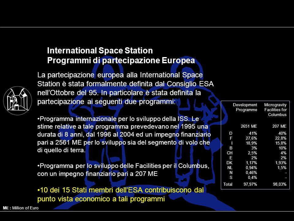 International Space Station Programmi di partecipazione Europea La partecipazione europea alla International Space Station è stata formalmente definit