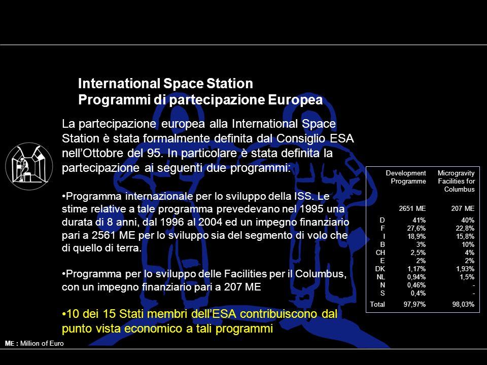 Descrizione tecnica del Columbus Laboratory Il Columbus Laboratory è un modulo pressurizzato ed abitabile che verrà portato in orbita mediante uno Space Shuttle ed agganciato al Nodo 2 dell ISS Esso è stato progettato per alloggiare sia moduli pressurizzati che esterni.