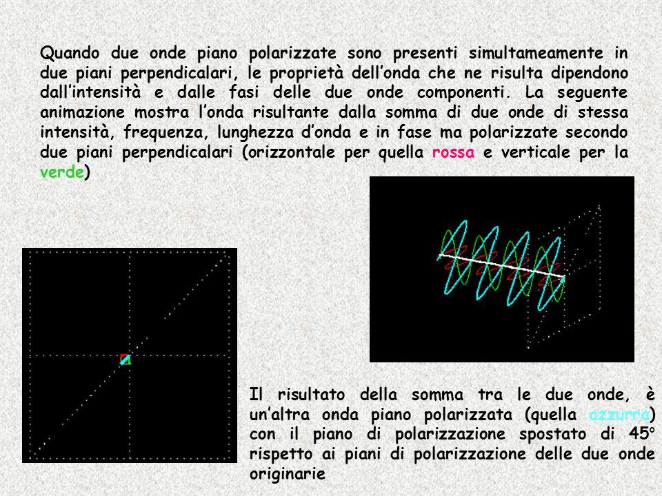 Quando due onde piano polarizzate sono presenti simultameamente in due piani perpendicalari, le proprietà dellonda che ne risulta dipendono dallintens