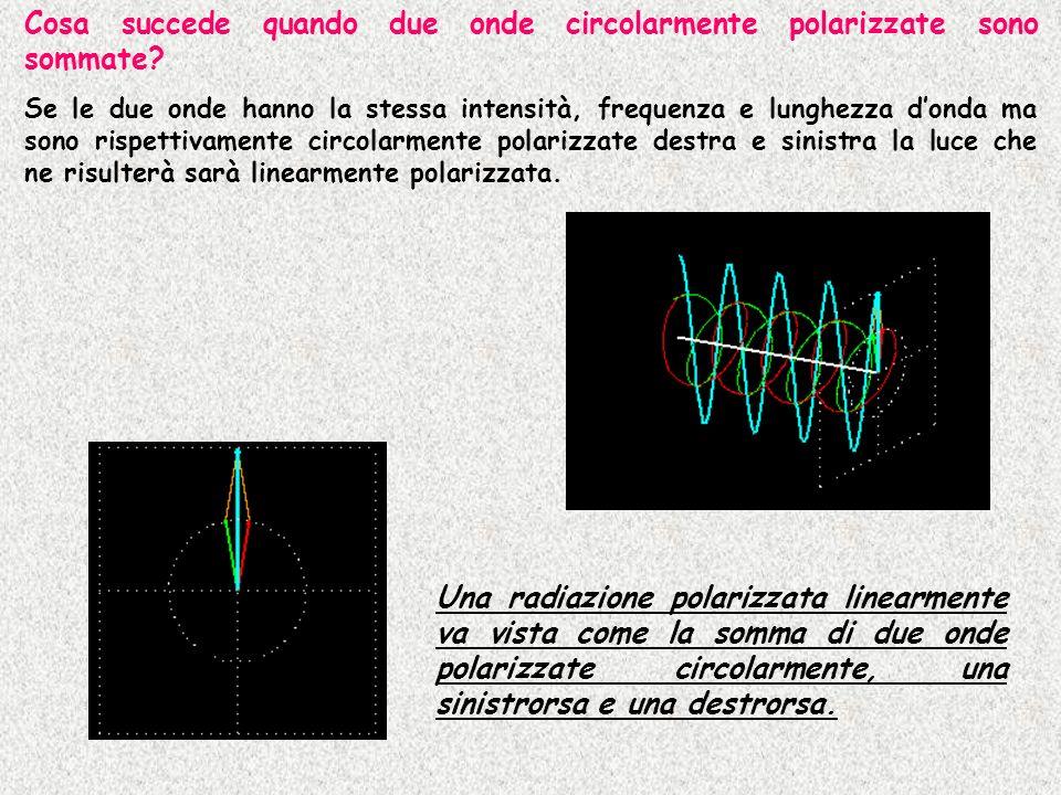 Cosa succede quando due onde circolarmente polarizzate sono sommate? Se le due onde hanno la stessa intensità, frequenza e lunghezza donda ma sono ris