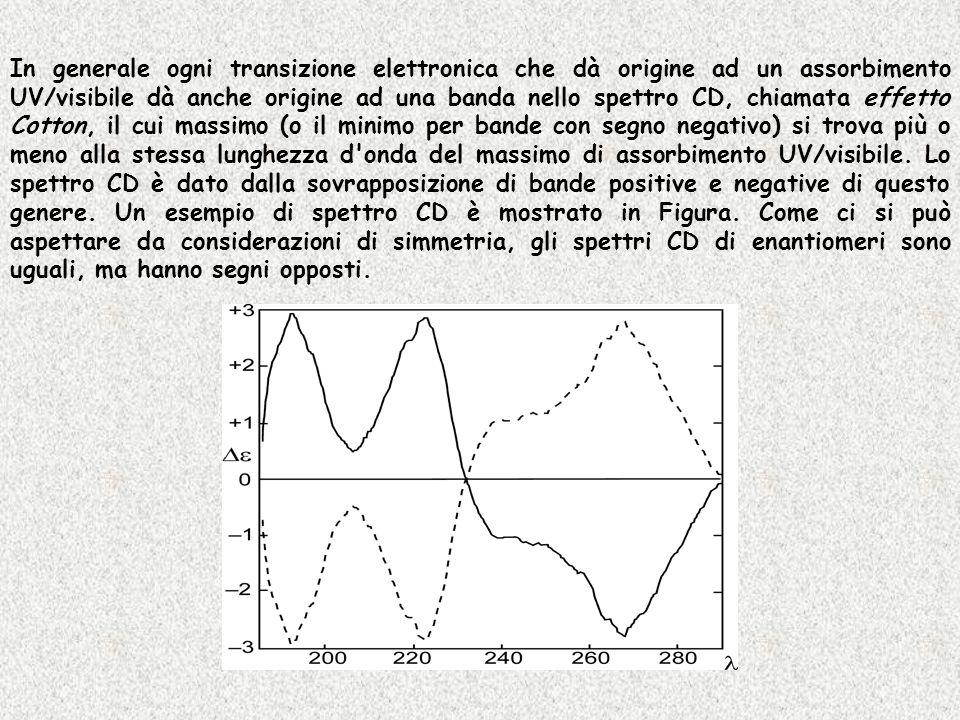 In generale ogni transizione elettronica che dà origine ad un assorbimento UV/visibile dà anche origine ad una banda nello spettro CD, chiamata effett
