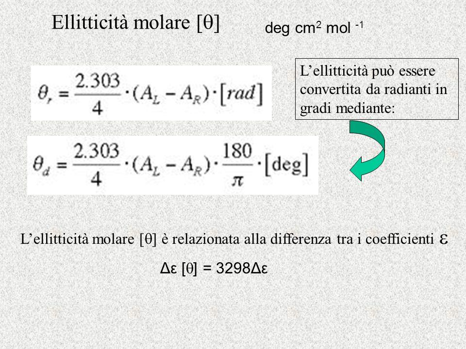 Lellitticità può essere convertita da radianti in gradi mediante: Lellitticità molare [ ] è relazionata alla differenza tra i coefficienti Δε [ ] = 32