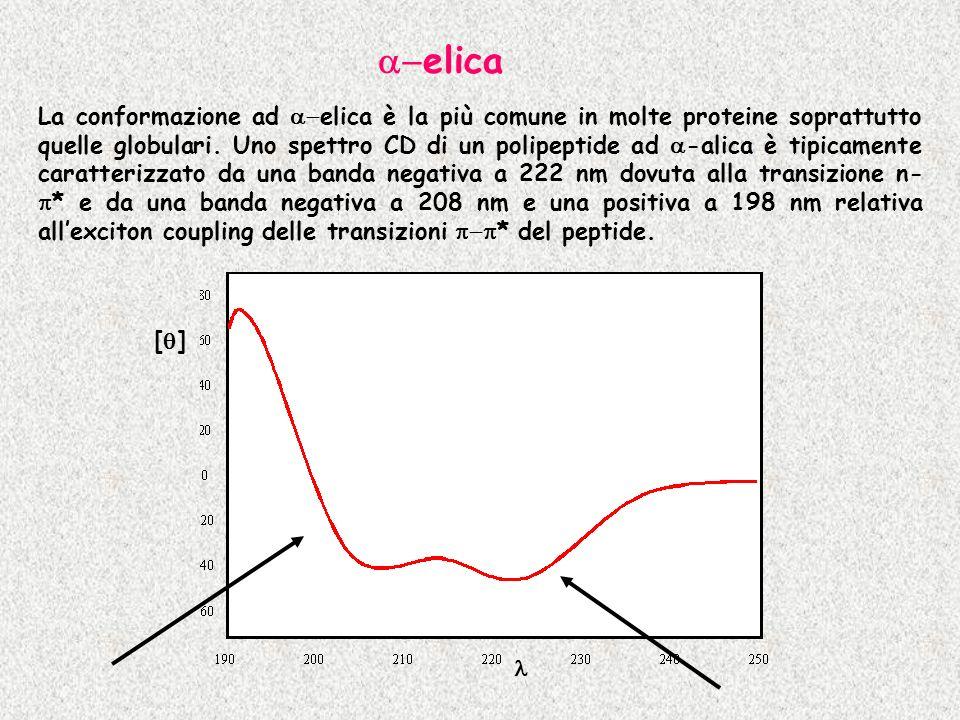 La conformazione ad elica è la più comune in molte proteine soprattutto quelle globulari. Uno spettro CD di un polipeptide ad -alica è tipicamente car