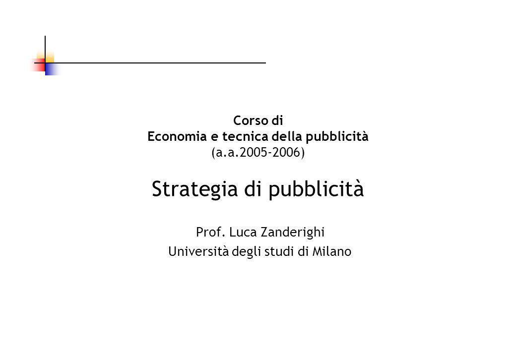 Corso di Economia e tecnica della pubblicità (a.a.2005-2006) Strategia di pubblicità Prof. Luca Zanderighi Università degli studi di Milano