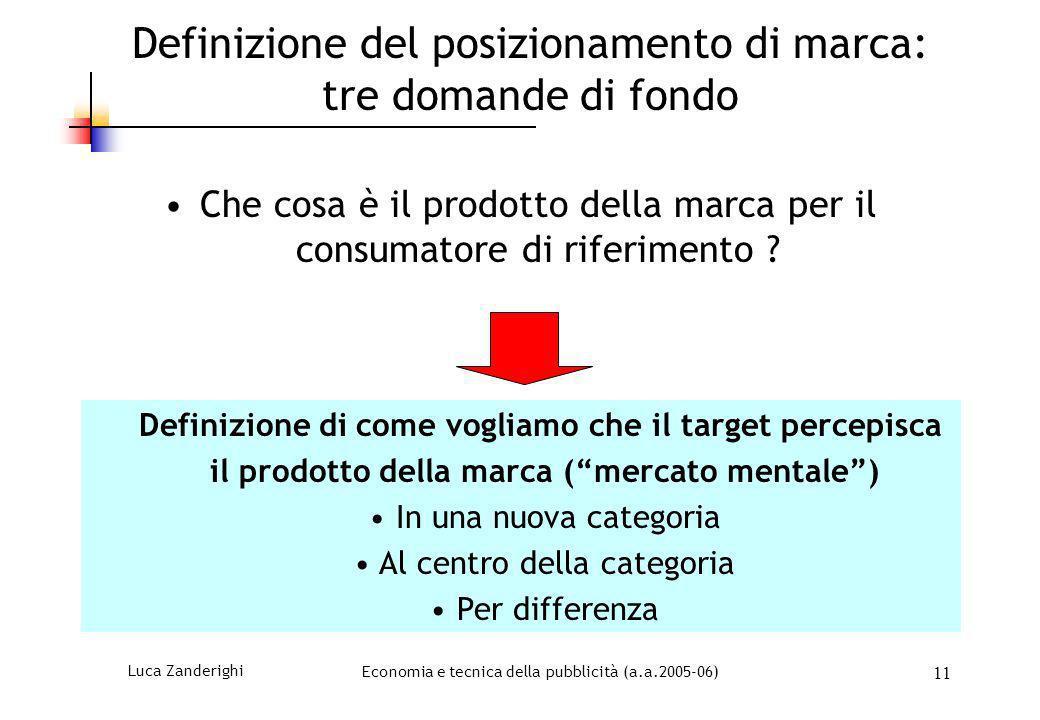 Luca ZanderighiEconomia e tecnica della pubblicità (a.a.2005-06) 11 Definizione del posizionamento di marca: tre domande di fondo Che cosa è il prodot