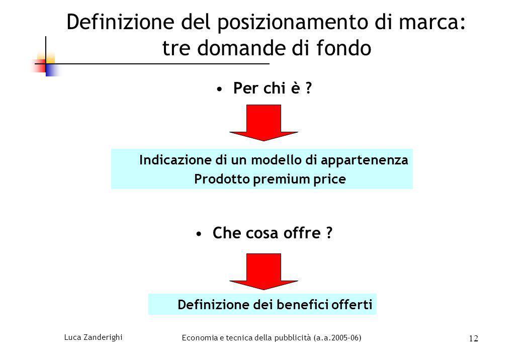 Luca ZanderighiEconomia e tecnica della pubblicità (a.a.2005-06) 12 Definizione del posizionamento di marca: tre domande di fondo Per chi è ? Indicazi