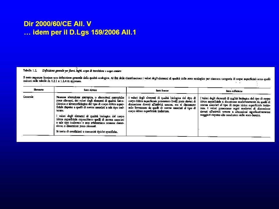 Dir 2000/60/CE All. V … idem per il D.Lgs 159/2006 All.1