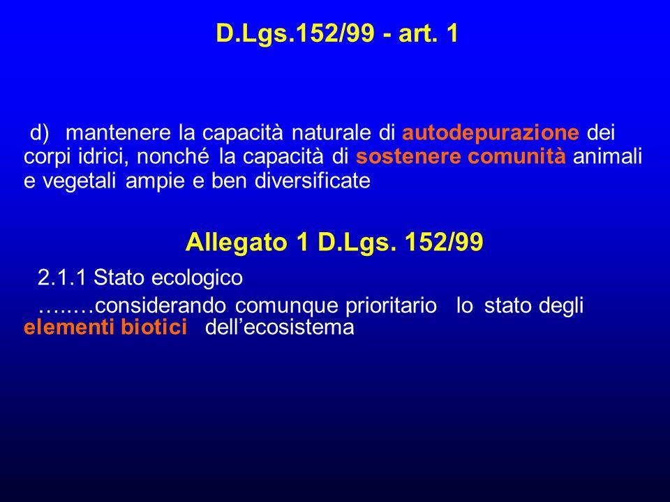 LE ANALISI SUPPLEMENTARI DEL D.LGS 152/99 SUL BIOTA E I SEDIMENTI Sono analisi non obbligatorie, da eseguire a giudizio dellautorità che effettua il monitoraggio, per una analisi più approfondita delle cause di degrado del corpo idrico.