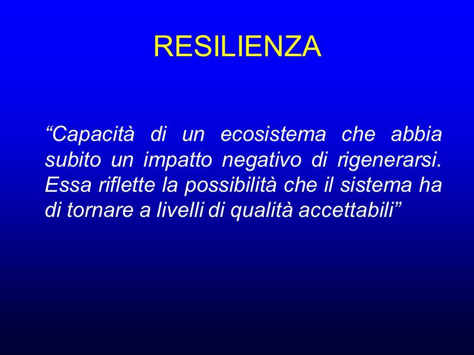 RESILIENZA Capacità di un ecosistema che abbia subito un impatto negativo di rigenerarsi.