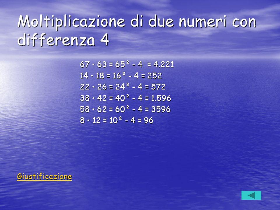 Moltiplicazione di due numeri con differenza 4 67 63 = 65² - 4 = 4.221 67 63 = 65² - 4 = 4.221 14 18 = 16² - 4 = 252 14 18 = 16² - 4 = 252 22 26 = 24²