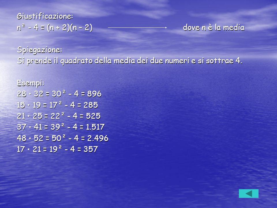Giustificazione: n² - 4 = (n + 2)(n – 2) dove n è la media Spiegazione: Si prende il quadrato della media dei due numeri e si sottrae 4. Esempi: 28 32