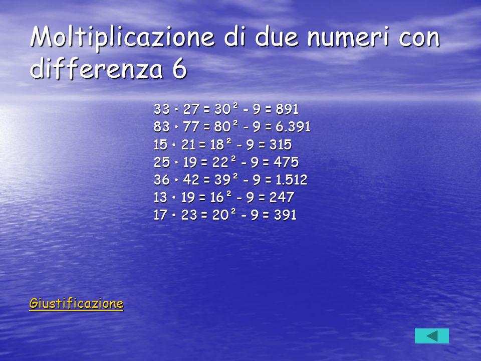 Moltiplicazione di due numeri con differenza 6 33 27 = 30² - 9 = 891 33 27 = 30² - 9 = 891 83 77 = 80² - 9 = 6.391 83 77 = 80² - 9 = 6.391 15 21 = 18²