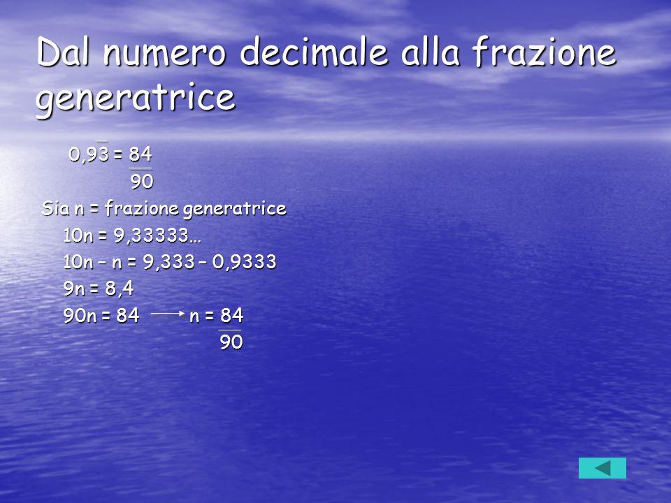 Dal numero decimale alla frazione generatrice 0,93 = 84 0,93 = 84 90 90 Sia n = frazione generatrice 10n = 9,33333… 10n = 9,33333… 10n – n = 9,333 – 0