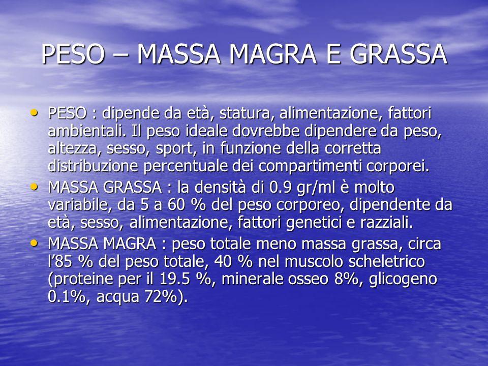 PESO – MASSA MAGRA E GRASSA PESO : dipende da età, statura, alimentazione, fattori ambientali. Il peso ideale dovrebbe dipendere da peso, altezza, ses