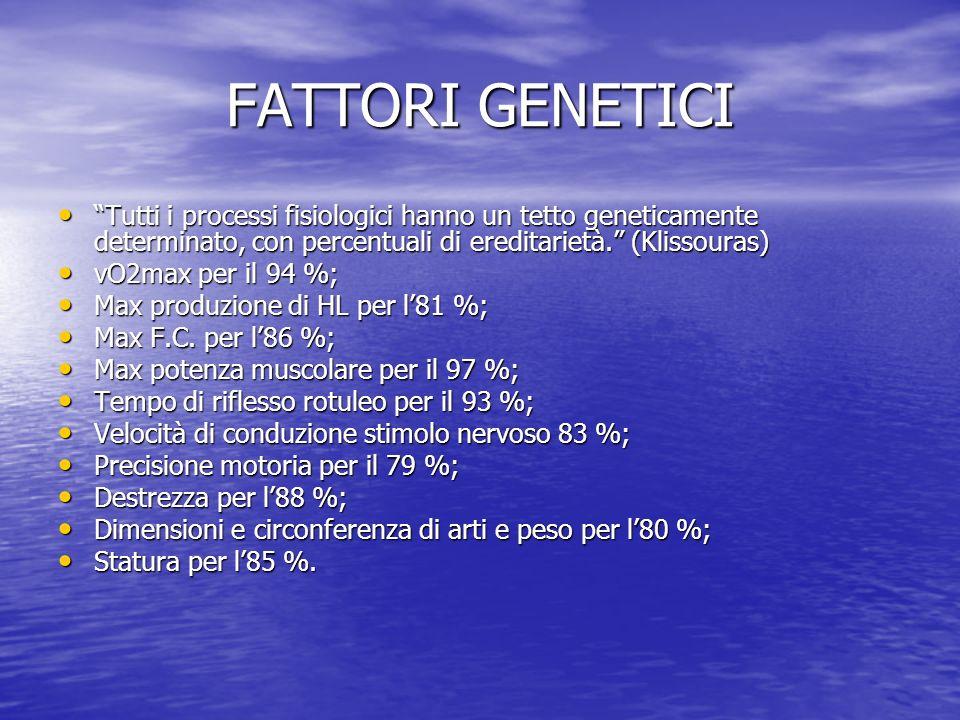 FATTORI GENETICI Tutti i processi fisiologici hanno un tetto geneticamente determinato, con percentuali di ereditarietà. (Klissouras) Tutti i processi