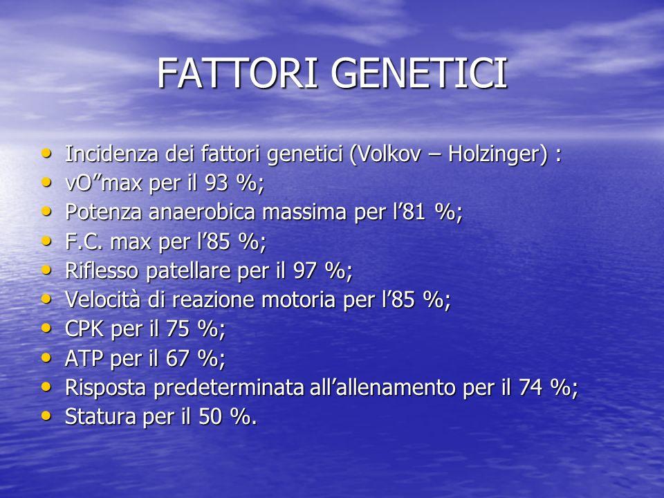 FATTORI GENETICI Incidenza dei fattori genetici (Volkov – Holzinger) : Incidenza dei fattori genetici (Volkov – Holzinger) : vOmax per il 93 %; vOmax