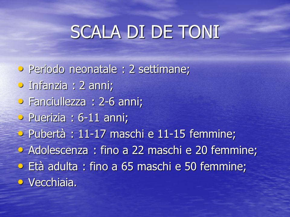 SCALA DI DE TONI Periodo neonatale : 2 settimane; Periodo neonatale : 2 settimane; Infanzia : 2 anni; Infanzia : 2 anni; Fanciullezza : 2-6 anni; Fanc