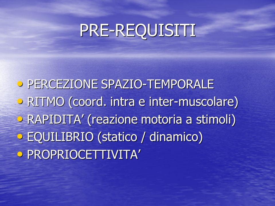 PRE-REQUISITI PERCEZIONE SPAZIO-TEMPORALE PERCEZIONE SPAZIO-TEMPORALE RITMO (coord. intra e inter-muscolare) RITMO (coord. intra e inter-muscolare) RA