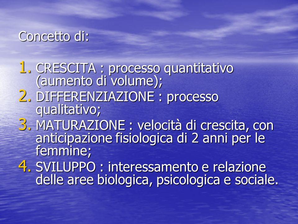 Concetto di: 1. CRESCITA : processo quantitativo (aumento di volume); 2. DIFFERENZIAZIONE : processo qualitativo; 3. MATURAZIONE : velocità di crescit