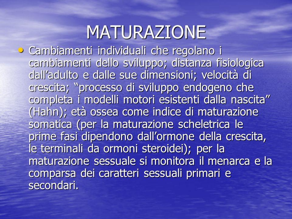 MATURAZIONE Cambiamenti individuali che regolano i cambiamenti dello sviluppo; distanza fisiologica dalladulto e dalle sue dimensioni; velocità di cre