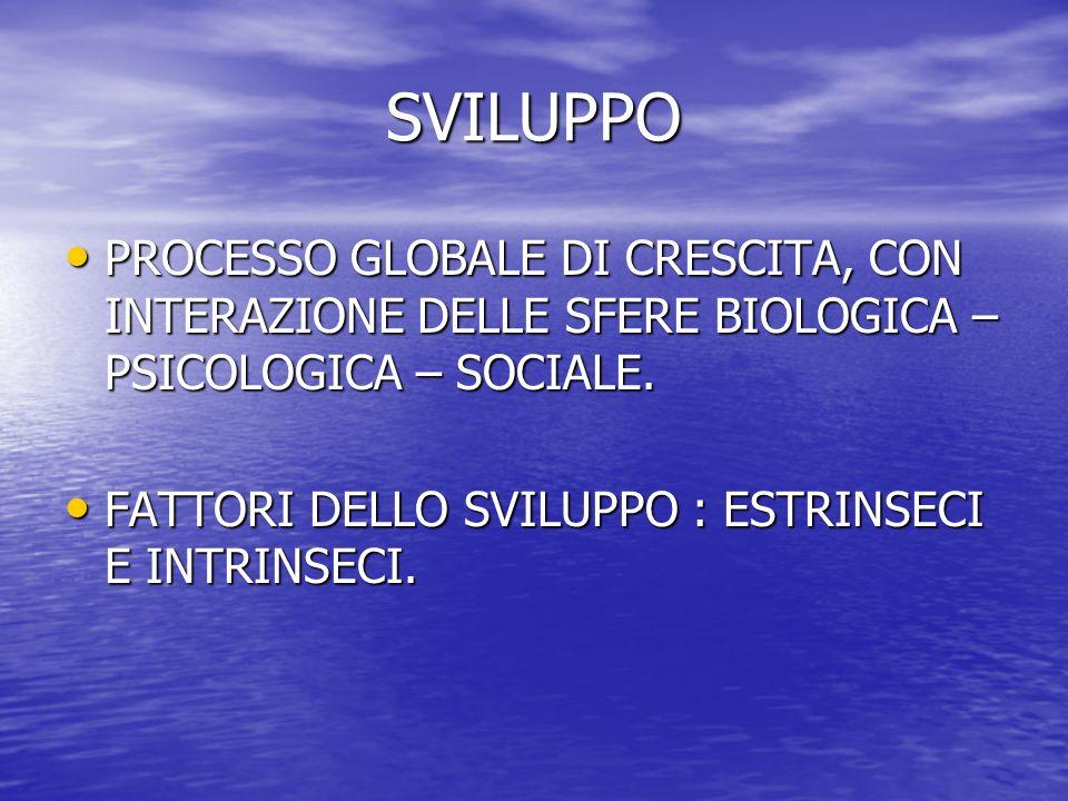 SVILUPPO PROCESSO GLOBALE DI CRESCITA, CON INTERAZIONE DELLE SFERE BIOLOGICA – PSICOLOGICA – SOCIALE. PROCESSO GLOBALE DI CRESCITA, CON INTERAZIONE DE