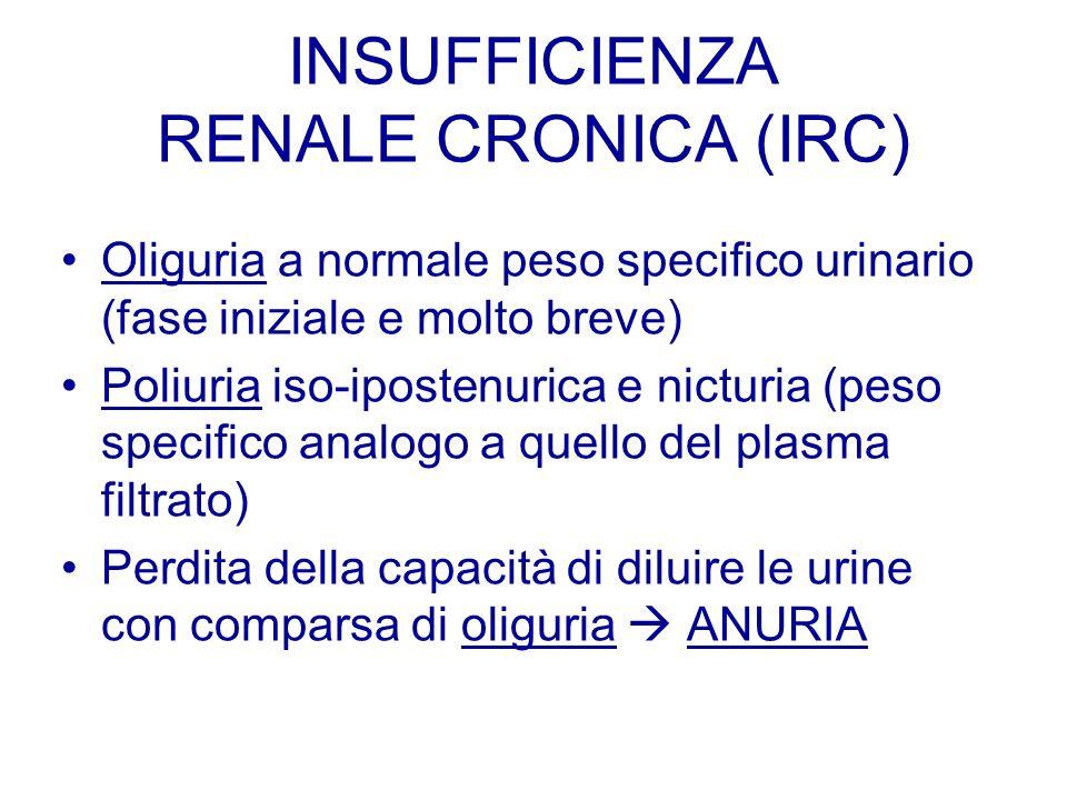 INSUFFICIENZA RENALE CRONICA (IRC) Oliguria a normale peso specifico urinario (fase iniziale e molto breve) Poliuria iso-ipostenurica e nicturia (peso