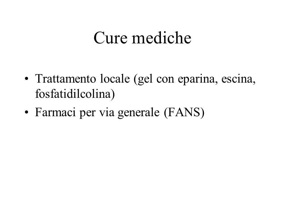 Cure mediche Trattamento locale (gel con eparina, escina, fosfatidilcolina) Farmaci per via generale (FANS)