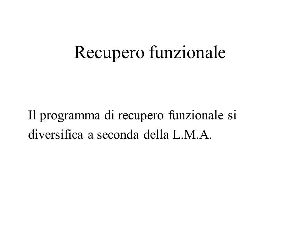 Recupero funzionale Il programma di recupero funzionale si diversifica a seconda della L.M.A.